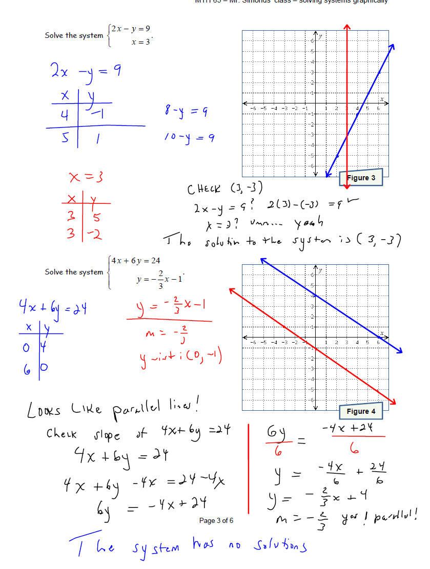 Intro to graphing systems of inequalities