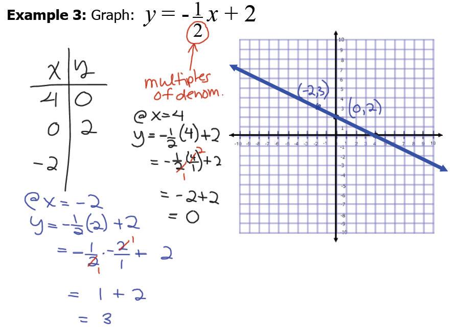 Math homework help greatest common factor