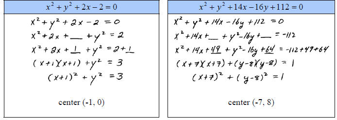 adding-and-subtracting-fractions :: Algebra Helper
